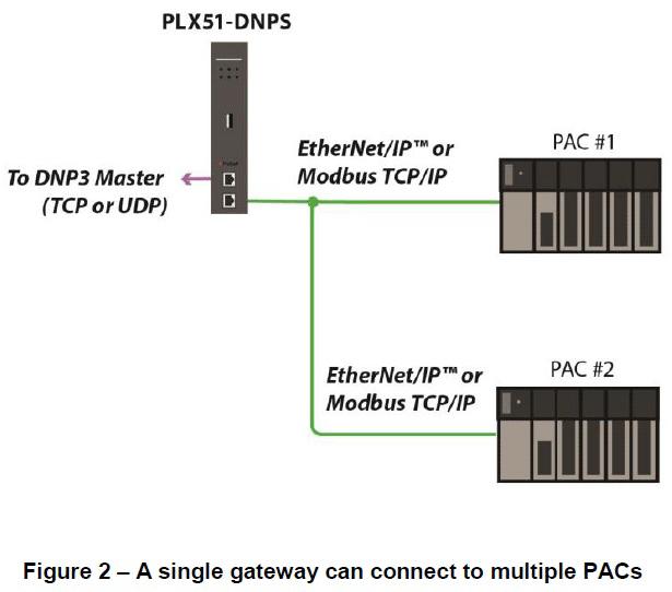 PLX51-DNPS-Schematic-02