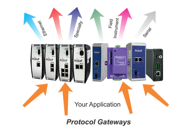 ProSoft Protocol Gateways