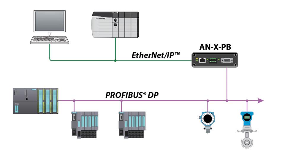AN-X-PB Schematic