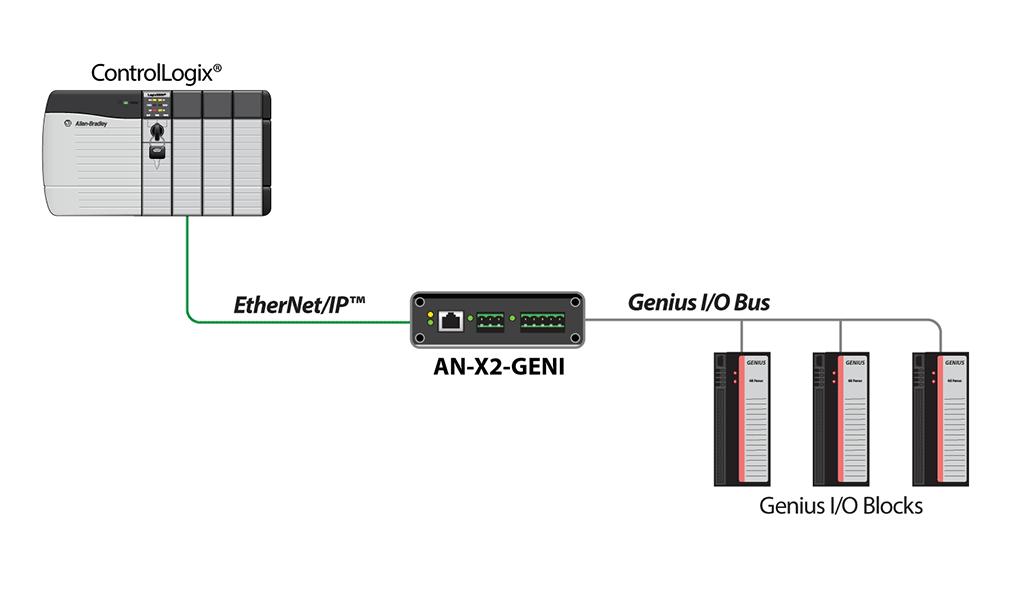 AN-X2-GENI Schematic
