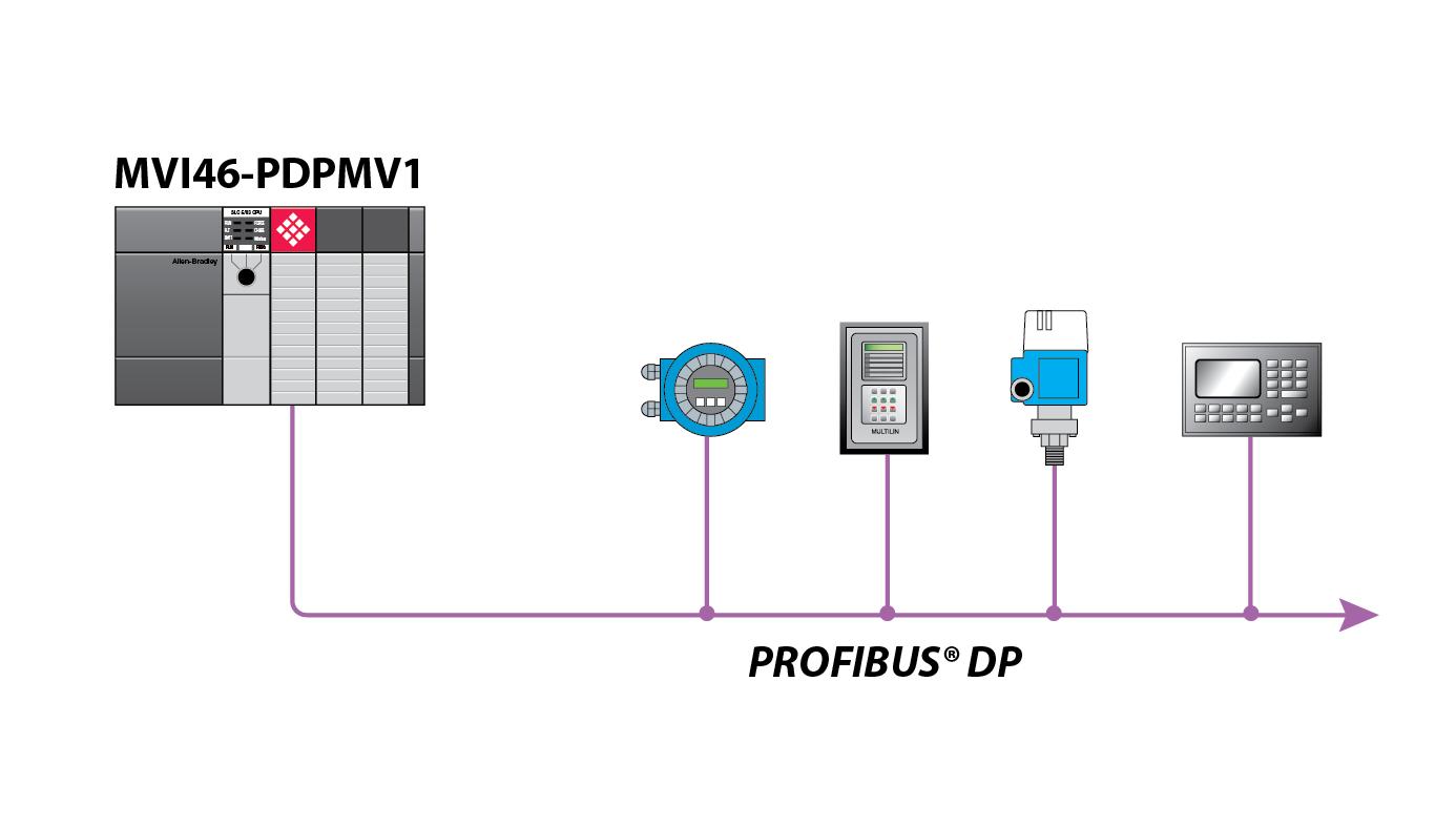 MVI46-PDPMV1-Schematic