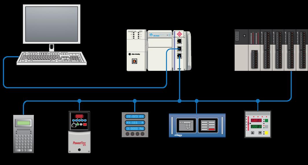 MVI69E-MBS-Architecture
