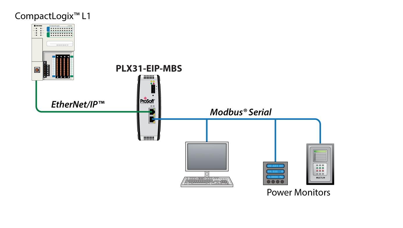 PLX-EIP-MBS Schematic