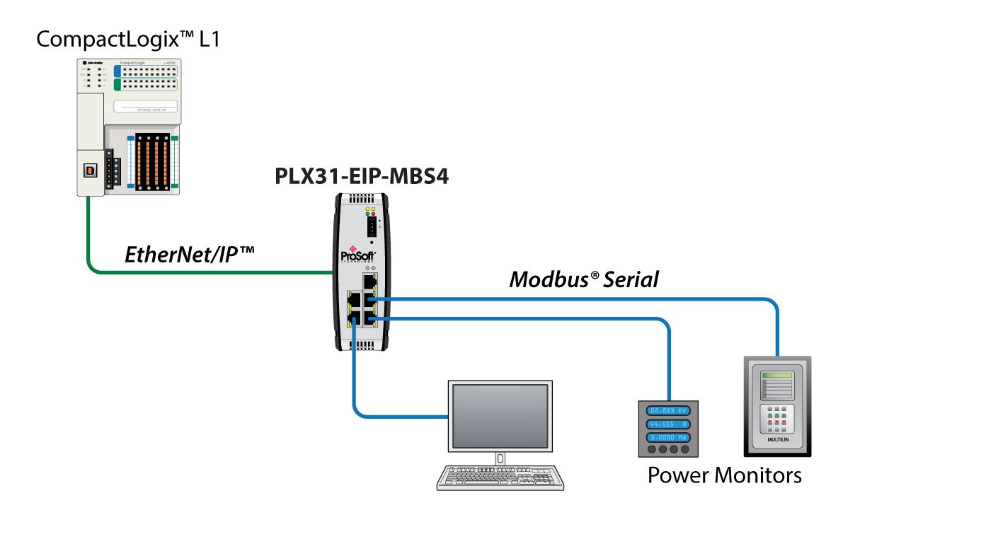 PLX31-EIP-MBS4 Schematic