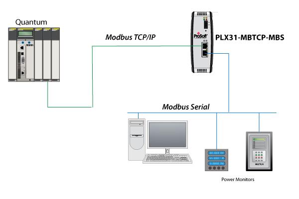 PLX31-MBTCP-MBS Schematic