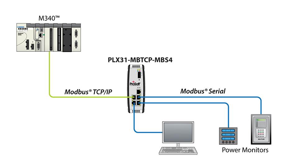 PLX31-MBTCP-MBS4 Schematic