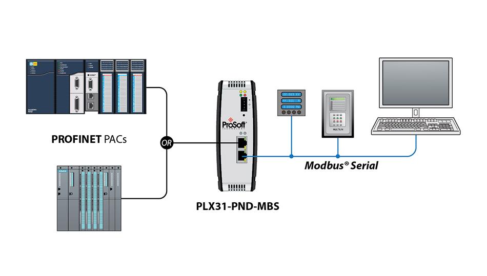 PLX31-PND-MBS Schematic