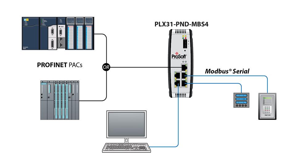 PLX31-PND-MBS4 Schematic