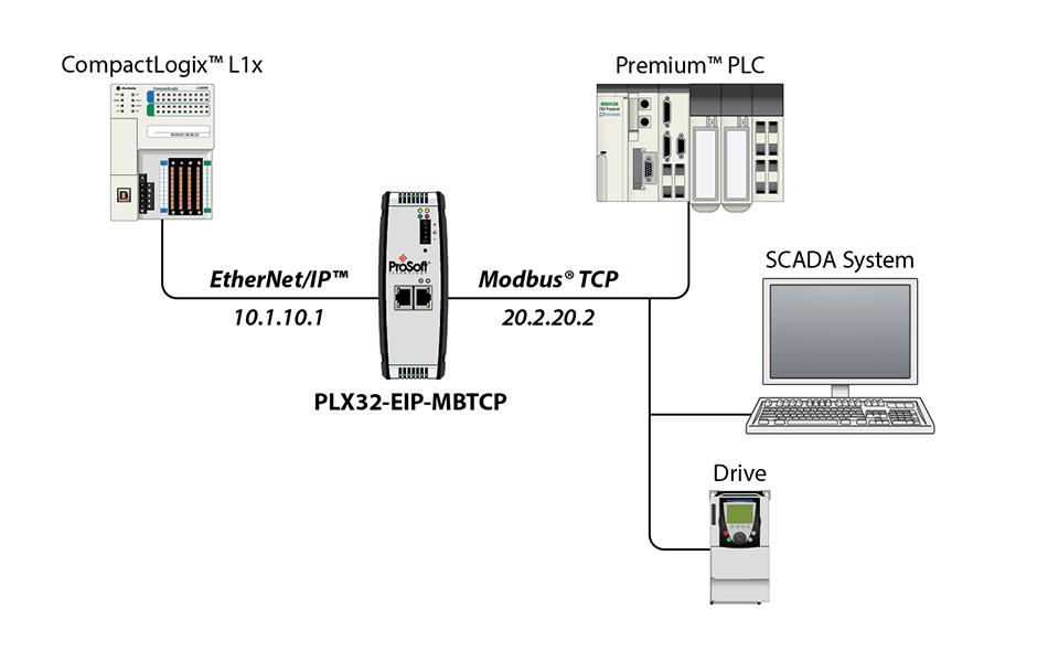 PLX32-EIP-MBTCP Schematic-1