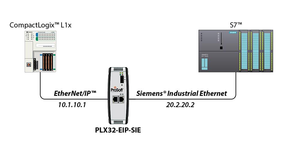PLX32-EIP-SIE Schematic-1
