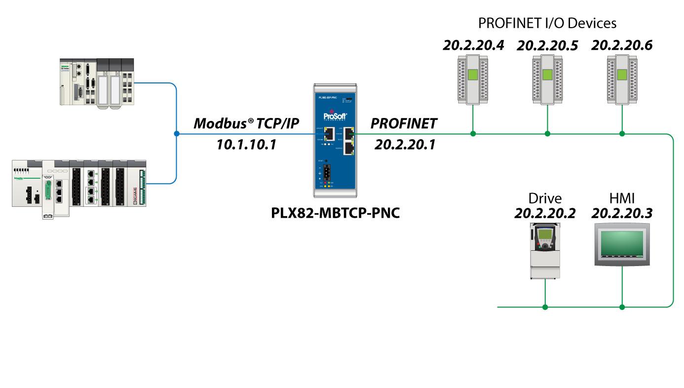 PLX82-MBTCP-PNC Schematic