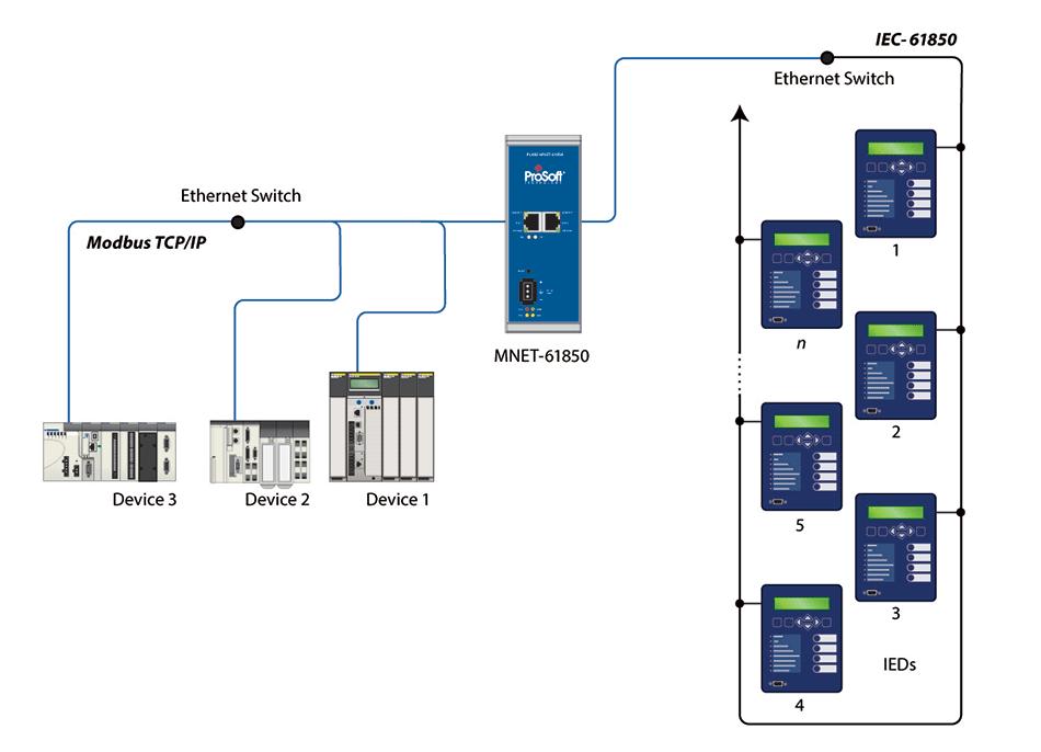 PLX82-MNET-61850 schematic