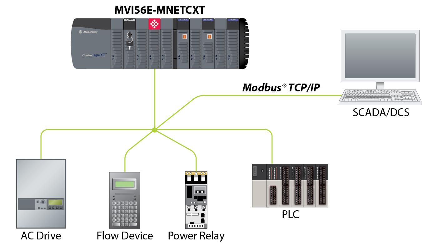 Schematic MVI56E MNETCXT