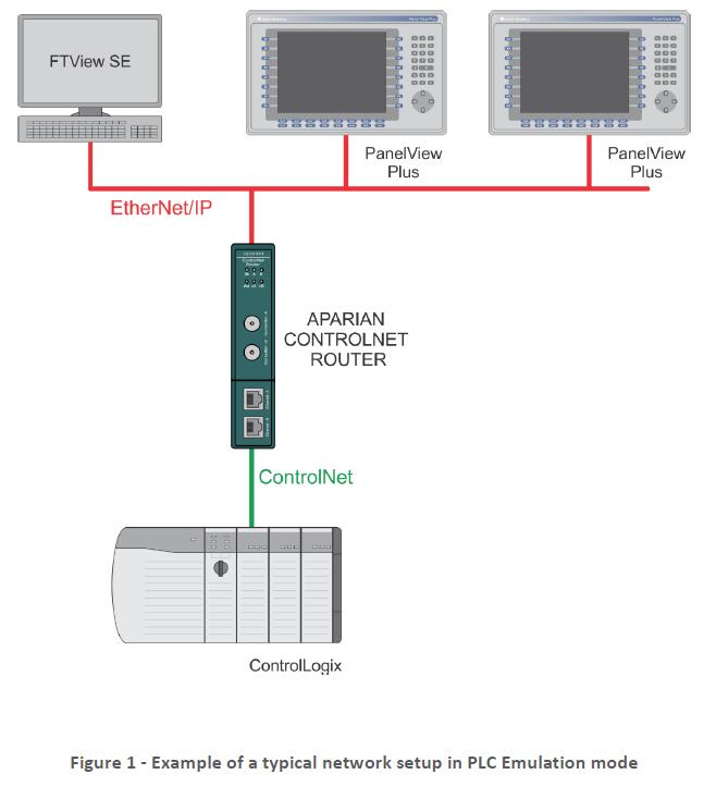 A-CNR ControlNet Fig1