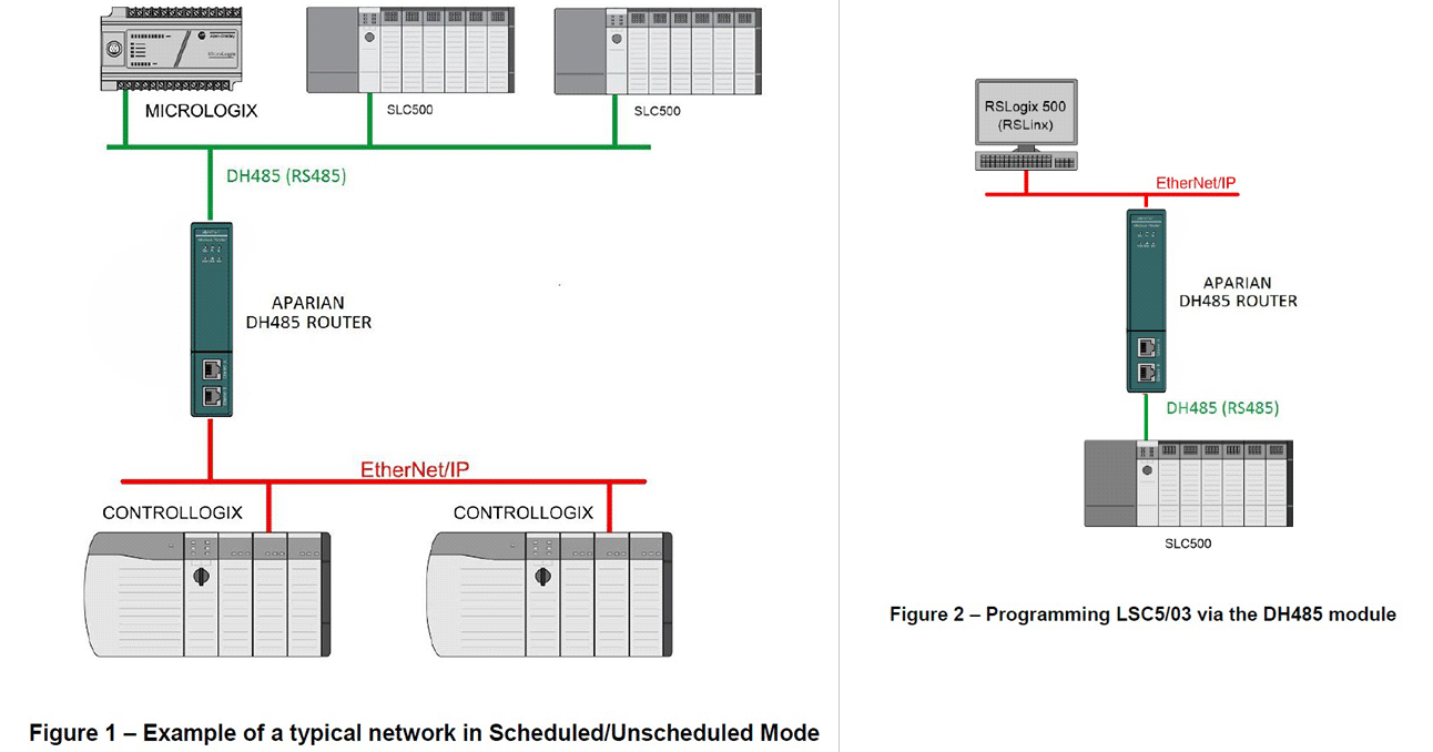DH485-Router Schematic-00
