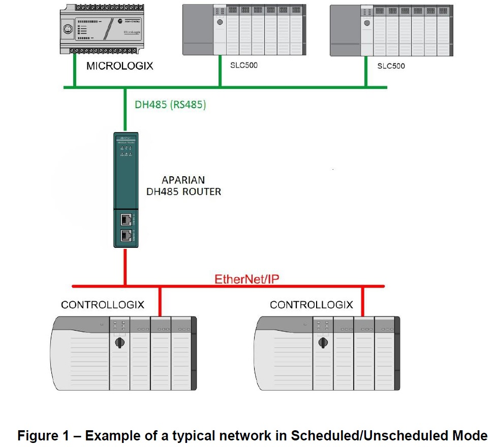 DH485-Router Schematic-01