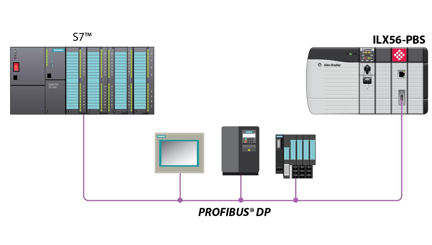 ILX56-PBS Schematic