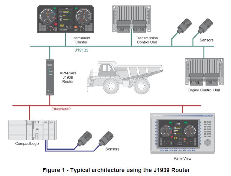 A-J1939R Fig 1