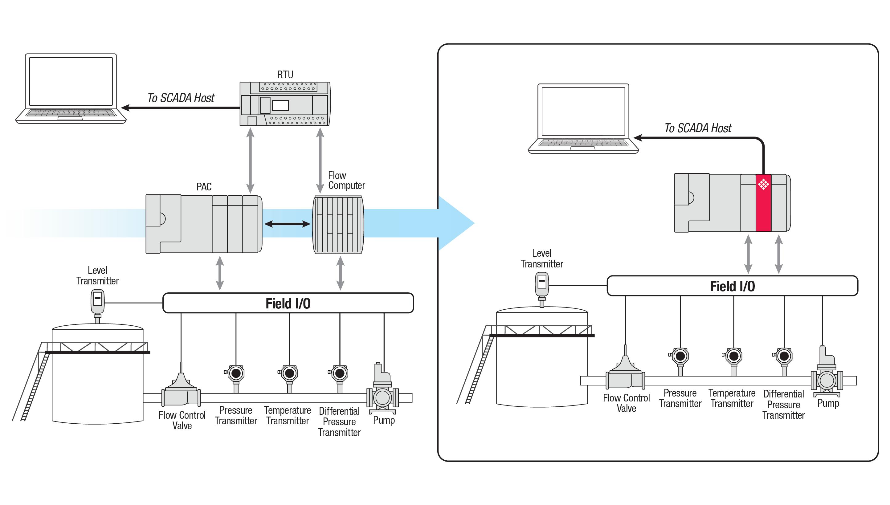 MVI69E-AFC-schematic