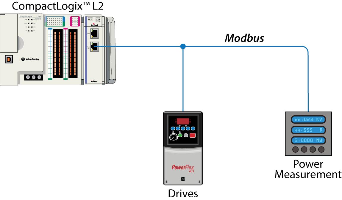 MVI69L-MBS schematic