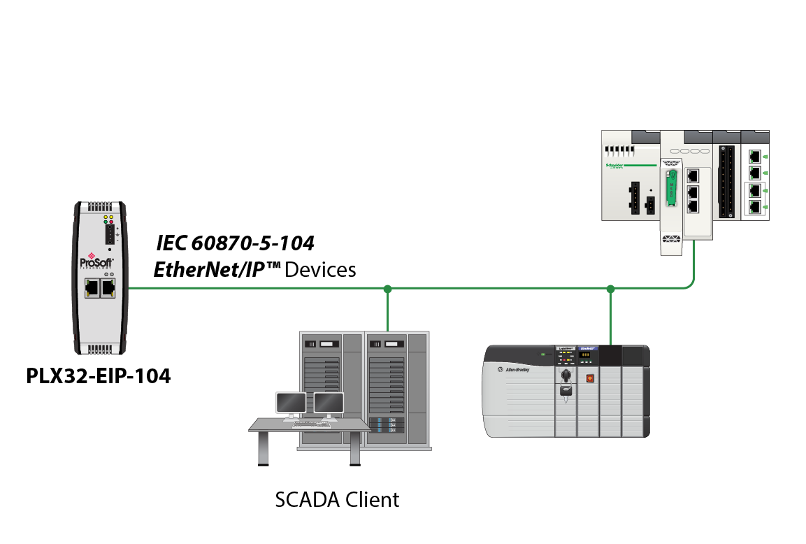 PLX32-EIP-104 Schematic02