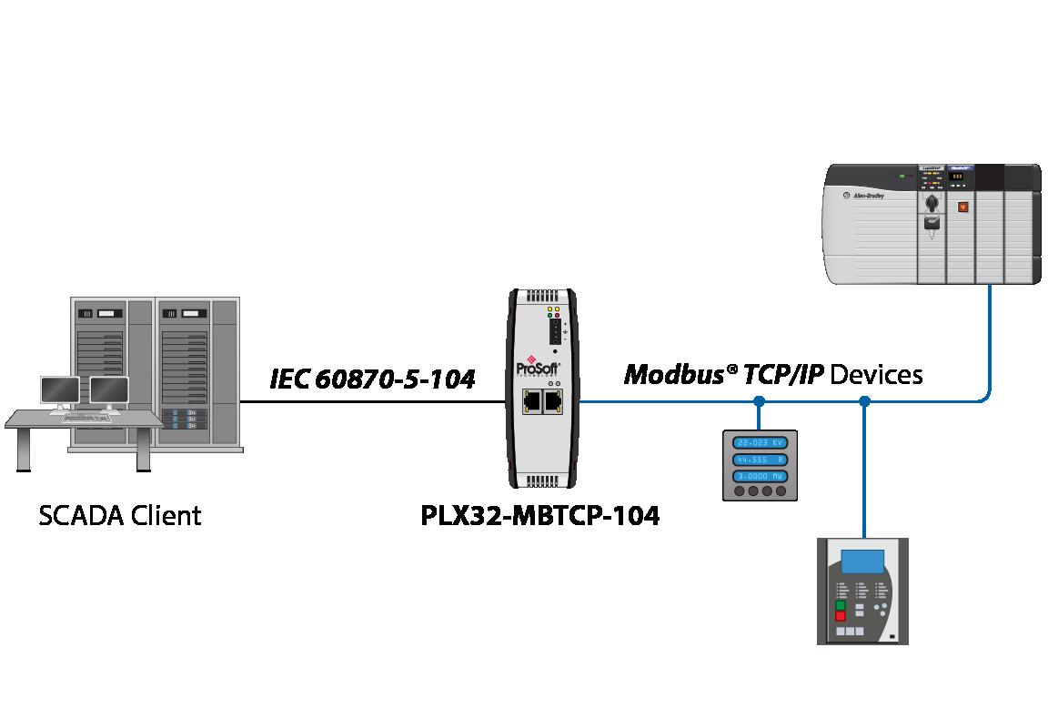 PLX32-MBTCP-104 schematic01