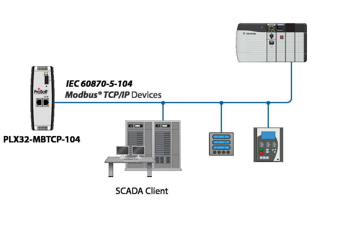PLX32-MBTCP-104 schematic02