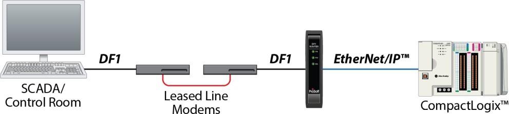 PLX51-DF1-MSG Schematic-1