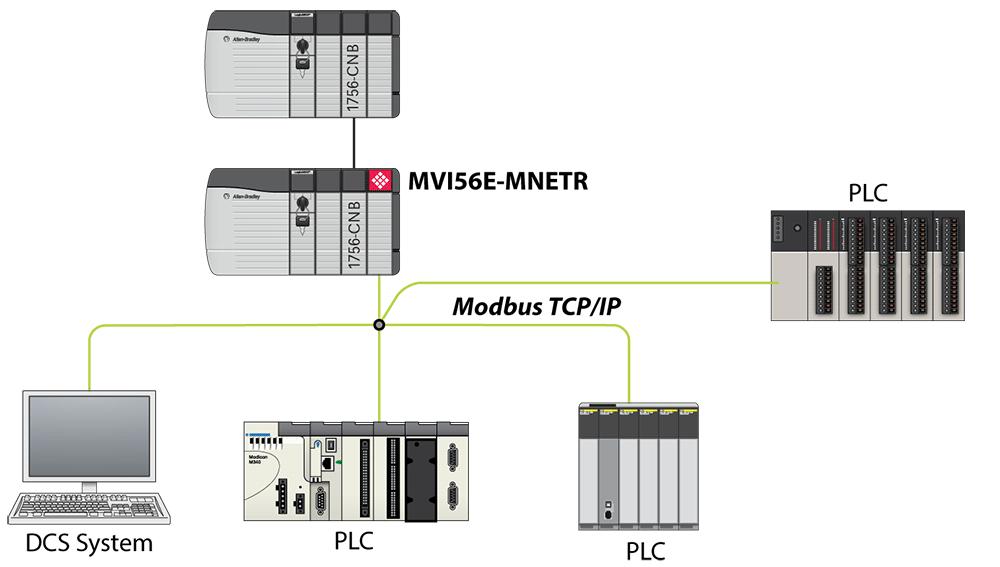 Schematic MVI56E MNETR